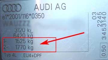 Plaque de tare Audi